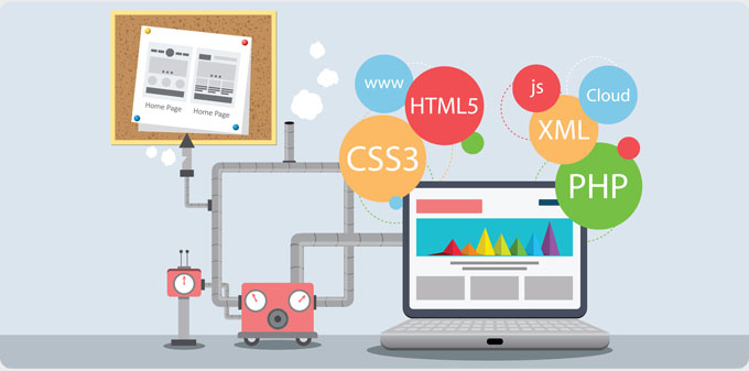 Webdesign-Development-001