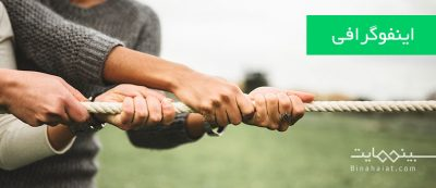 the-ultimate-guide-to-team-building